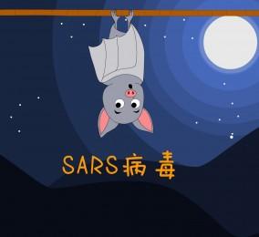 秒懂:SARS病毒