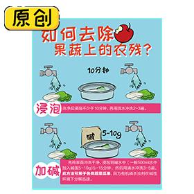 如何去除果蔬上的农残? (1)