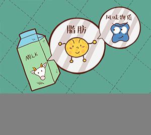 科普视频:都是牛奶,为啥喝起来不一样味?
