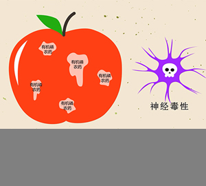 科普视频:水果蔬菜上的农残主要是它(秒懂有机磷农药食物中毒)
