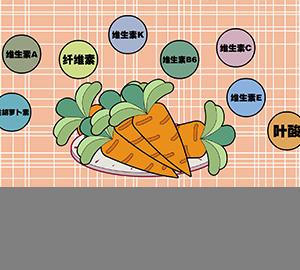 科普视频:小白兔真的爱吃胡萝卜吗?