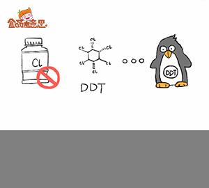 科普视频:有机氯农药中毒