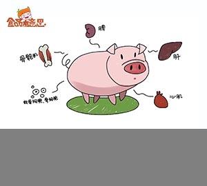 科普视频:串珠镰刀菌素是什么?